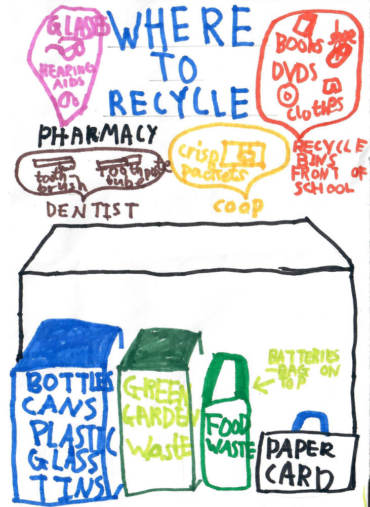 Josie's recycling poster